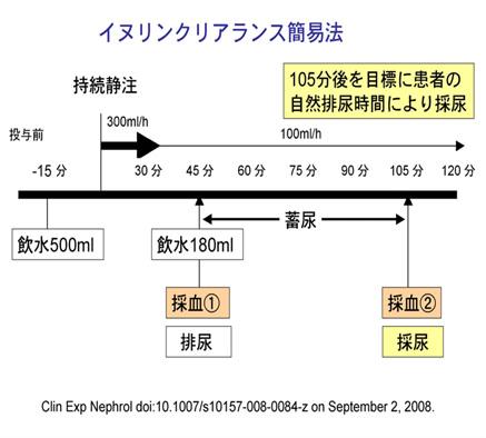 『コディネ2012年夏季号』 健康長生きのためにはまず何が必要か ...